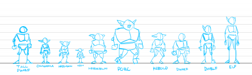 A height chart of the approximate average height of several main races in URealms